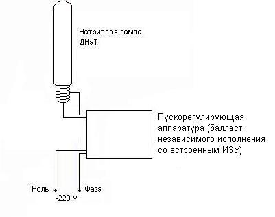 провод по маршруту «ПРА